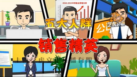 销售精英flash动画培训课程